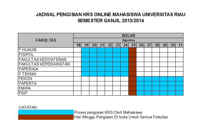 Jadwal-Pengisian-KRS-Online-Mahasiswa-Universitas-Riau-Semester-Ganjil